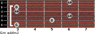Gm add(m2) for guitar on frets 3, 5, 6, 3, 3, 6