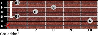 Gm add(m2) for guitar on frets x, 10, 6, 7, 8, 6