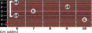 Gm add(m2) for guitar on frets x, 10, 6, 7, 9, 6