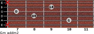Gm add(m2) for guitar on frets x, 10, 8, 7, 9, x