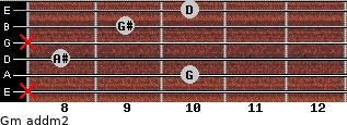 Gm add(m2) for guitar on frets x, 10, 8, x, 9, 10