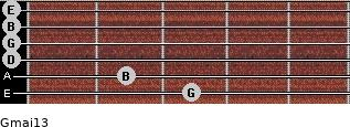 Gmaj13 for guitar on frets 3, 2, 0, 0, 0, 0