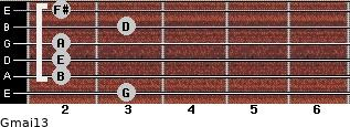 Gmaj13 for guitar on frets 3, 2, 2, 2, 3, 2