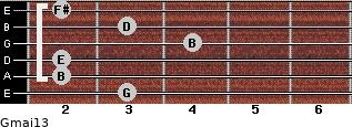 Gmaj13 for guitar on frets 3, 2, 2, 4, 3, 2