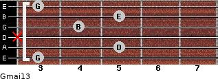 Gmaj13 for guitar on frets 3, 5, x, 4, 5, 3