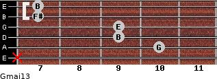 Gmaj13 for guitar on frets x, 10, 9, 9, 7, 7