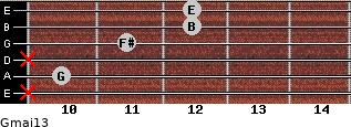 Gmaj13 for guitar on frets x, 10, x, 11, 12, 12