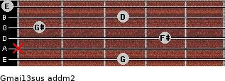 Gmaj13sus add(m2) guitar chord