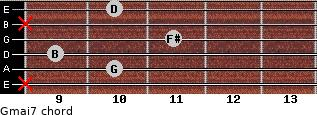 Gmaj7 for guitar on frets x, 10, 9, 11, x, 10