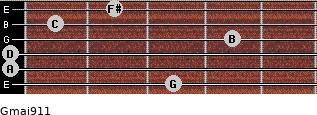 Gmaj9/11 for guitar on frets 3, 0, 0, 4, 1, 2