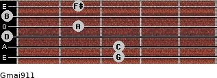 Gmaj9/11 for guitar on frets 3, 3, 0, 2, 0, 2