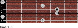 Gmaj9/13 for guitar on frets 3, 0, 4, 4, 3, 0
