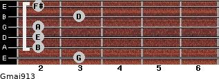 Gmaj9/13 for guitar on frets 3, 2, 2, 2, 3, 2