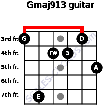 Gmaj9/13 for guitar on frets 3, 7, 4, 4, 3, 5