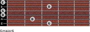 Gmajor6 for guitar on frets 3, 2, 0, 0, 3, 0