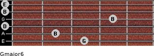 Gmajor6 for guitar on frets 3, 2, 0, 4, 0, 0