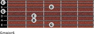 Gmajor6 for guitar on frets 3, 2, 2, 0, 3, 0