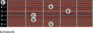 Gmajor6 for guitar on frets 3, 2, 2, 4, 3, 0