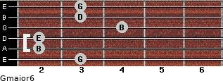 Gmajor6 for guitar on frets 3, 2, 2, 4, 3, 3