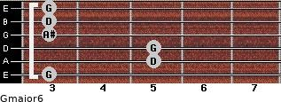 Gmajor6 for guitar on frets 3, 5, 5, 3, 3, 3