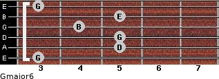 Gmajor6 for guitar on frets 3, 5, 5, 4, 5, 3