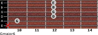 Gmajor6 for guitar on frets x, 10, 12, 12, 12, 12