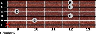 Gmajor6 for guitar on frets x, 10, 12, 9, 12, 12