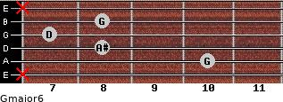 Gmajor6 for guitar on frets x, 10, 8, 7, 8, x