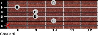 Gmajor6 for guitar on frets x, 10, 9, 9, 8, 10