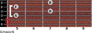 Gmajor6 for guitar on frets x, x, 5, 7, 5, 7
