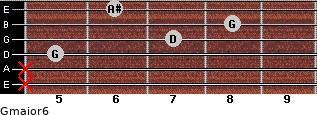 Gmajor6 for guitar on frets x, x, 5, 7, 8, 6
