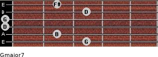 Gmajor7 for guitar on frets 3, 2, 0, 0, 3, 2