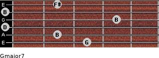 Gmajor7 for guitar on frets 3, 2, 0, 4, 0, 2