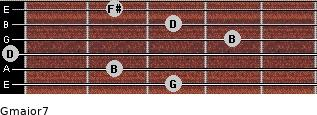 Gmajor7 for guitar on frets 3, 2, 0, 4, 3, 2