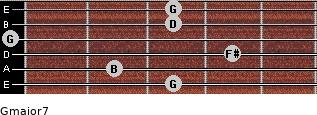 Gmajor7 for guitar on frets 3, 2, 4, 0, 3, 3