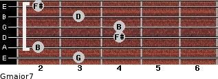 Gmajor7 for guitar on frets 3, 2, 4, 4, 3, 2