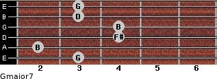 Gmajor7 for guitar on frets 3, 2, 4, 4, 3, 3