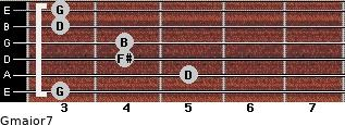 Gmajor7 for guitar on frets 3, 5, 4, 4, 3, 3