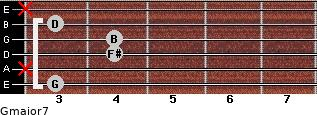 Gmajor7 for guitar on frets 3, x, 4, 4, 3, x