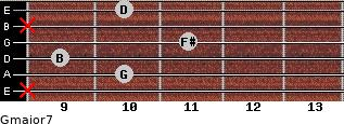 Gmajor7 for guitar on frets x, 10, 9, 11, x, 10
