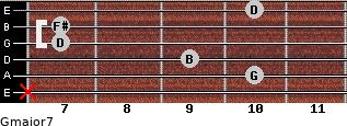 Gmajor7 for guitar on frets x, 10, 9, 7, 7, 10