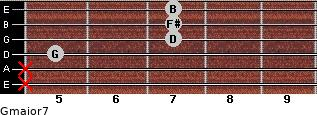 Gmajor7 for guitar on frets x, x, 5, 7, 7, 7