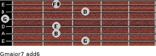 Gmajor7(add6) for guitar on frets 3, 2, 2, 0, 3, 2