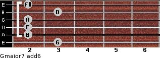 Gmajor7(add6) for guitar on frets 3, 2, 2, 2, 3, 2