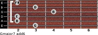 Gmajor7(add6) for guitar on frets 3, 2, 2, 4, 3, 2