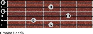 Gmajor7(add6) for guitar on frets 3, 2, 4, 0, 3, 0