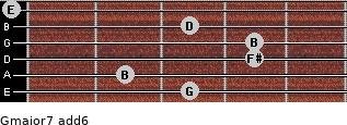 Gmajor7(add6) for guitar on frets 3, 2, 4, 4, 3, 0