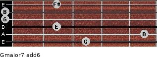 Gmajor7(add6) for guitar on frets 3, 5, 2, 0, 0, 2
