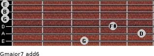 Gmajor7(add6) for guitar on frets 3, 5, 4, 0, 0, 0