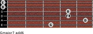 Gmajor7(add6) for guitar on frets 3, 5, 4, 4, 0, 0